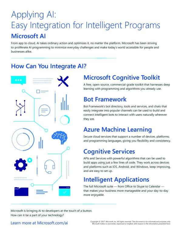 Applying AI: Easy integration for intelligent programs