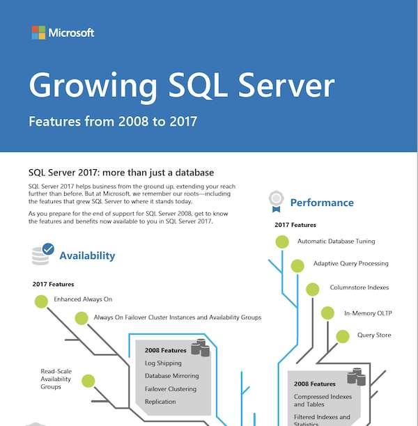 Growing SQL Server