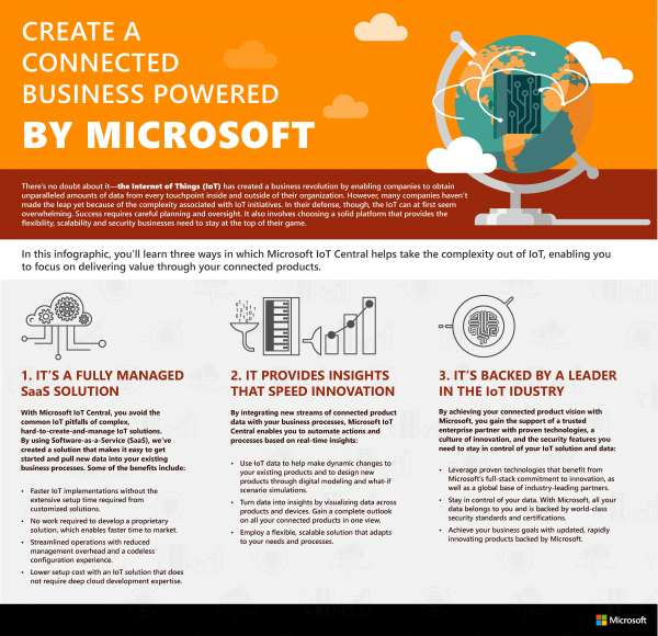 Create a connected business powered by Microsoft
